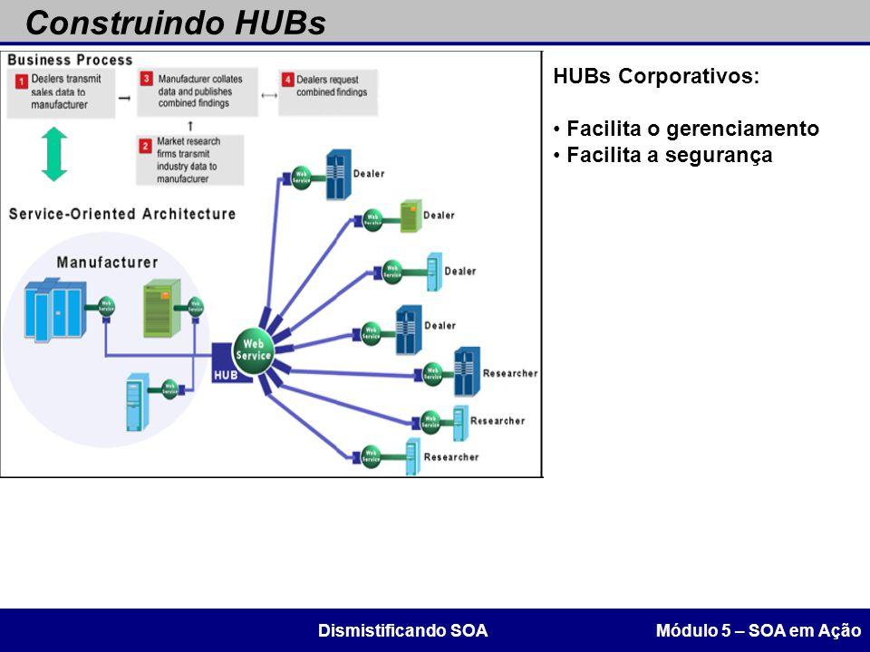 Construindo HUBs Módulo 5 – SOA em AçãoDismistificando SOA HUBs Corporativos: Facilita o gerenciamento Facilita a segurança