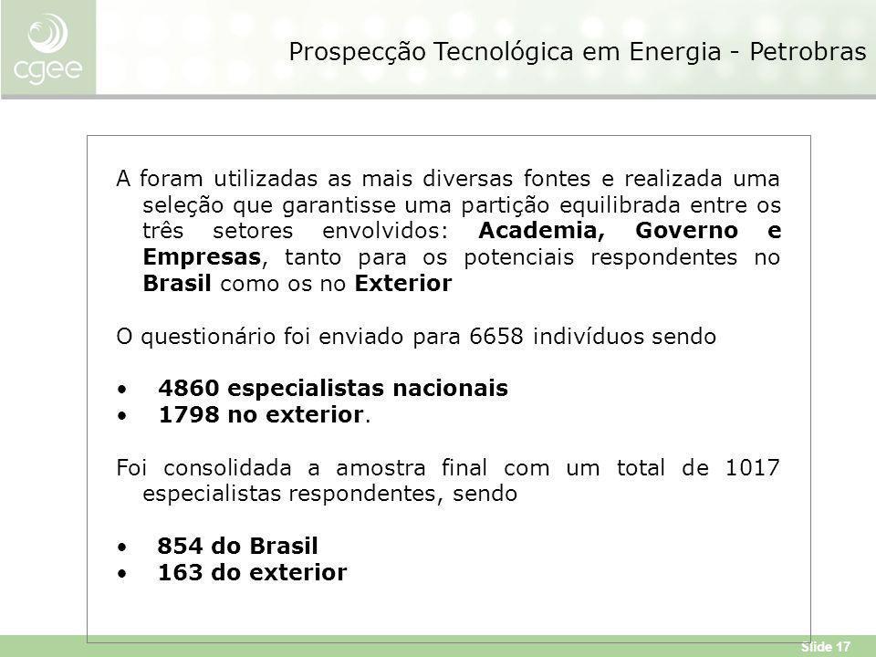 Slide 17 Prospecção Tecnológica em Energia - Petrobras A foram utilizadas as mais diversas fontes e realizada uma seleção que garantisse uma partição equilibrada entre os três setores envolvidos: Academia, Governo e Empresas, tanto para os potenciais respondentes no Brasil como os no Exterior O questionário foi enviado para 6658 indivíduos sendo 4860 especialistas nacionais 1798 no exterior.