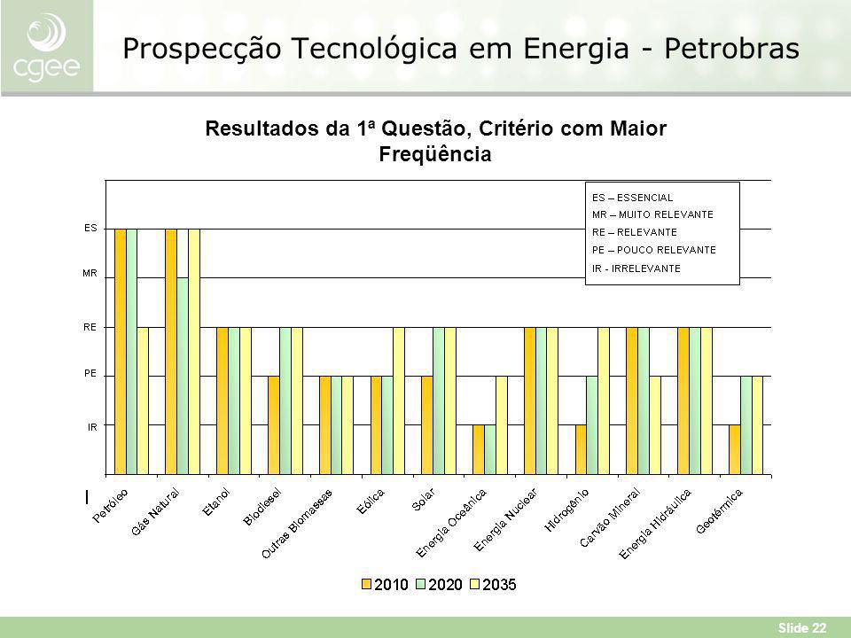 Slide 22 Prospecção Tecnológica em Energia - Petrobras Resultados da 1ª Questão, Critério com Maior Freqüência
