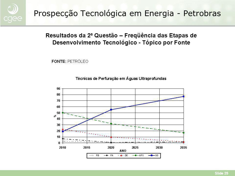 Slide 25 Prospecção Tecnológica em Energia - Petrobras Resultados da 2ª Questão – Freqüência das Etapas de Desenvolvimento Tecnológico - Tópico por Fonte