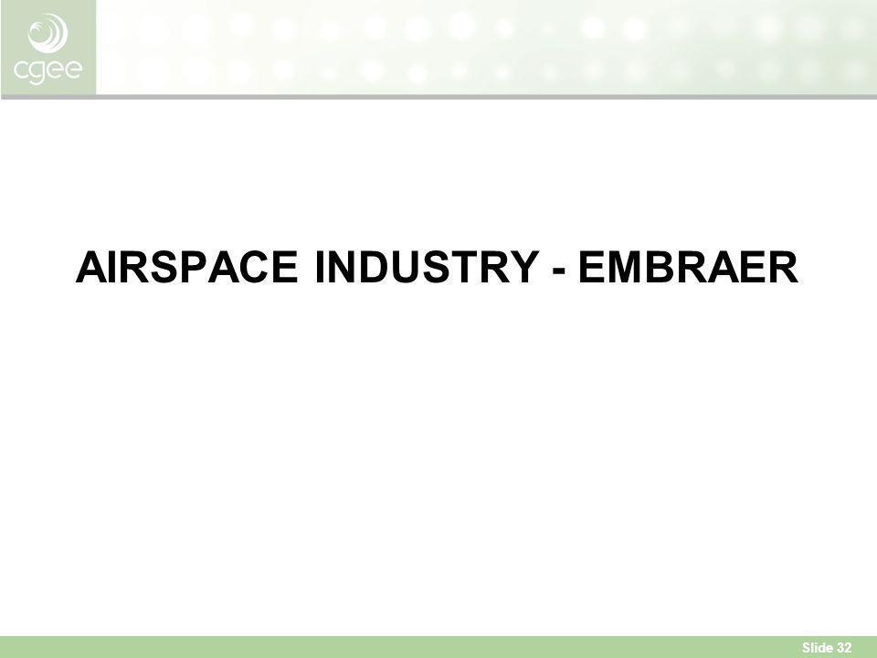 Slide 32 AIRSPACE INDUSTRY - EMBRAER