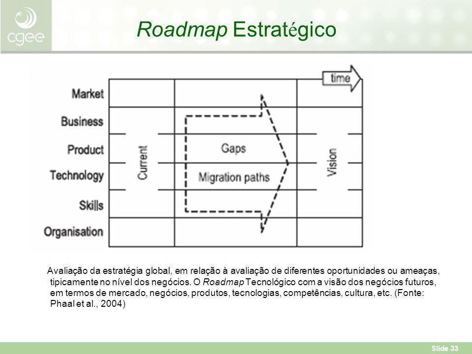Slide 33 Roadmap Estrat é gico Avaliação da estratégia global, em relação à avaliação de diferentes oportunidades ou ameaças, tipicamente no nível dos negócios.