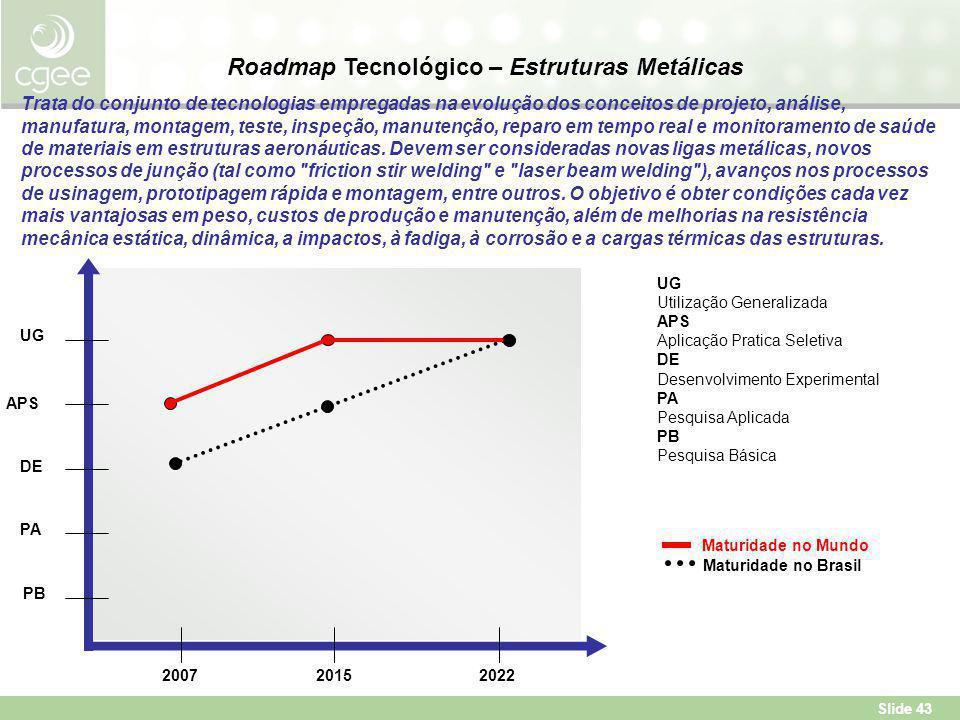 Slide 43 Roadmap Tecnológico – Estruturas Metálicas Trata do conjunto de tecnologias empregadas na evolução dos conceitos de projeto, análise, manufatura, montagem, teste, inspeção, manutenção, reparo em tempo real e monitoramento de saúde de materiais em estruturas aeronáuticas.