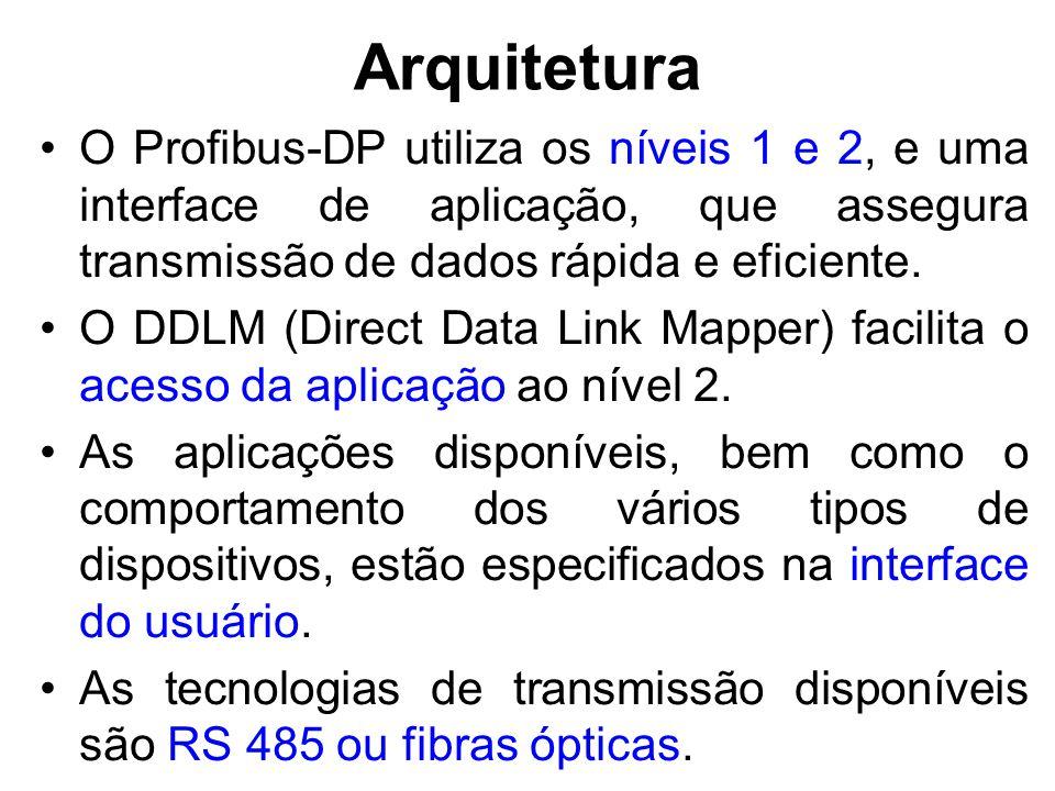 Arquitetura Na Profibus-FMS, utilizam-se os níveis 1,2 e 7 do Modelo OSI; O nível de aplicação é composto de mensagens FMS (Fieldbus Message Specification) e LLI (Lower Layer Interface).