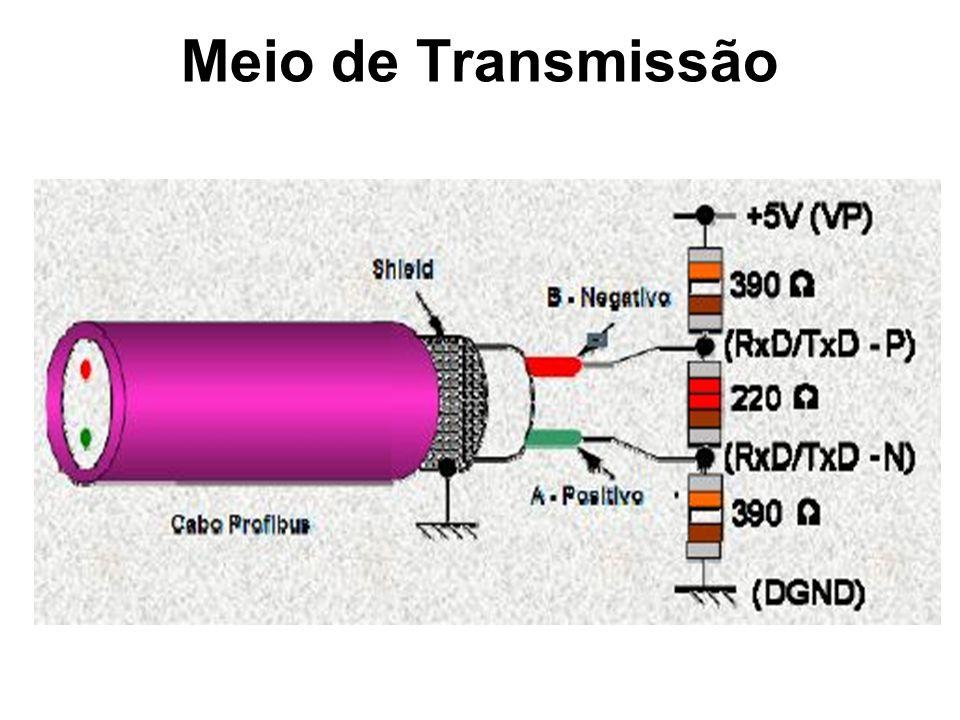 Em Geral, estes terminadores encontram- se nos próprios conectores de barramento ou nos dispositivos de campo, acessíveis através de uma dip-switch.