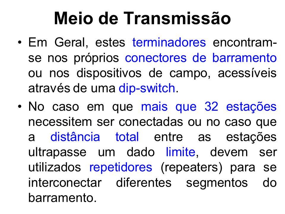 Meio de Transmissão O comprimento máximo do cabo depende da taxa de transmissão.