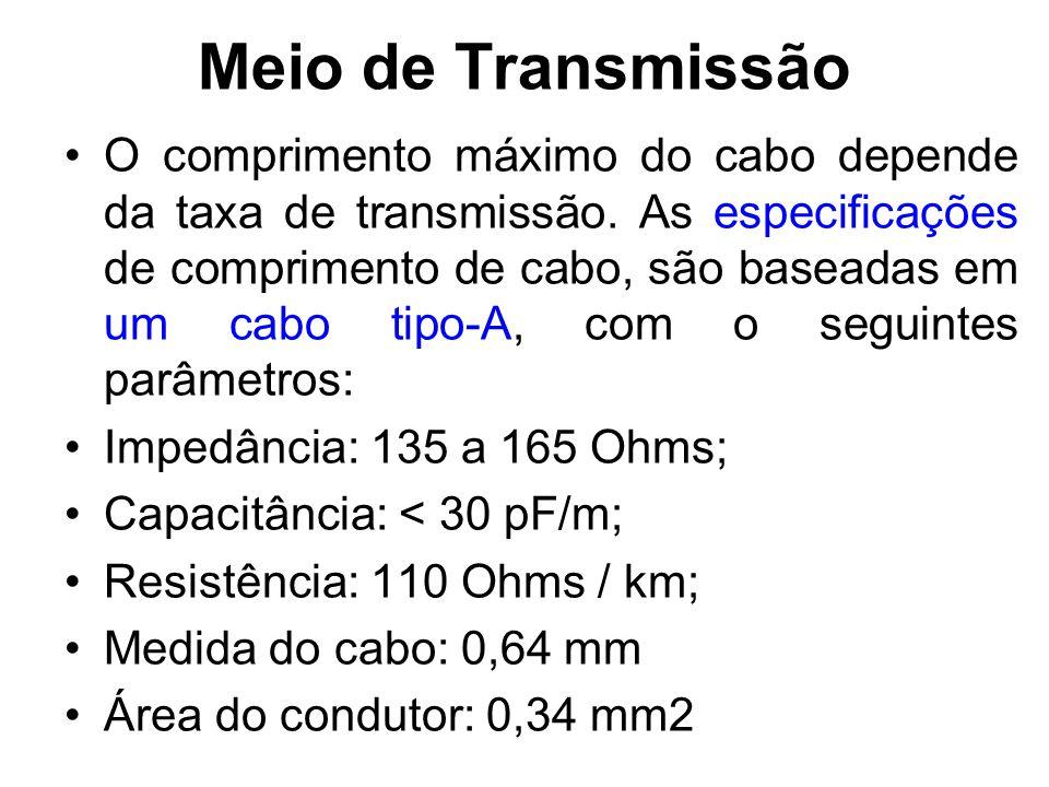 Meio de Transmissão O comprimento máximo do cabo depende da taxa de transmissão. As especificações de comprimento de cabo, são baseadas em um cabo tip