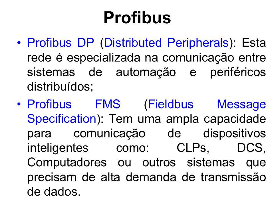 Profibus A rede FMS vem sendo substituído pela rede Ethernet TCP/IP – no caso da Siemens pela Profinet.