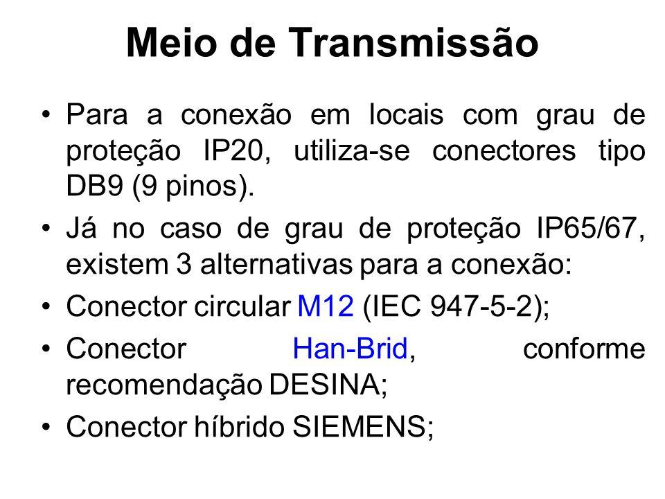 Para a conexão em locais com grau de proteção IP20, utiliza-se conectores tipo DB9 (9 pinos). Já no caso de grau de proteção IP65/67, existem 3 altern