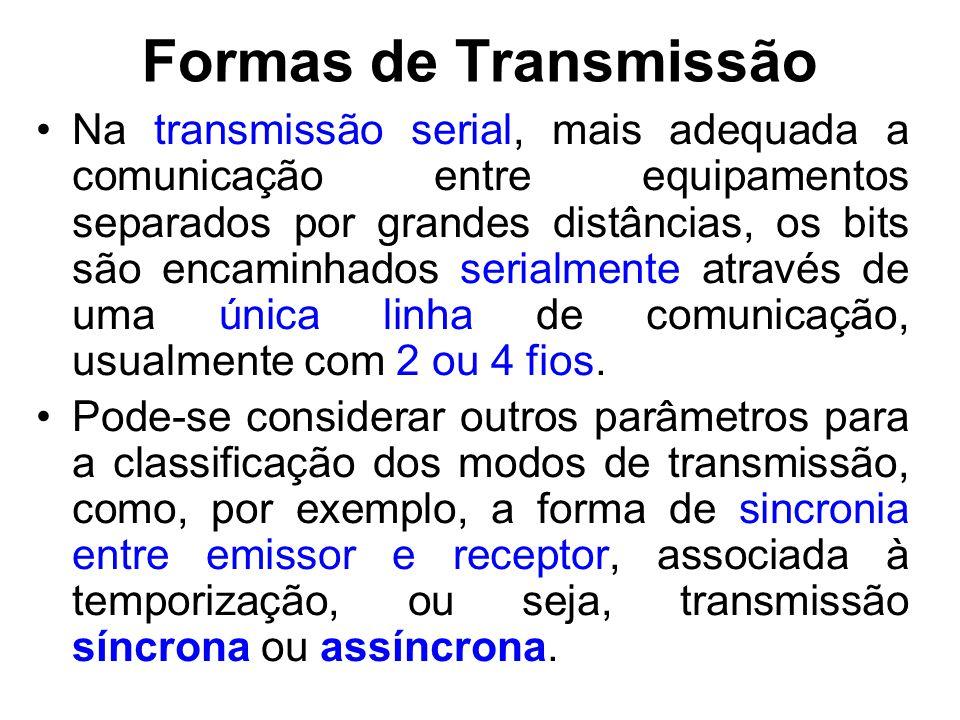 Formas de Transmissão Na transmissão síncrona, os bits de dados são enviados segundo uma cadência pré- definida, obedecendo a um sinal de temporização (clock).
