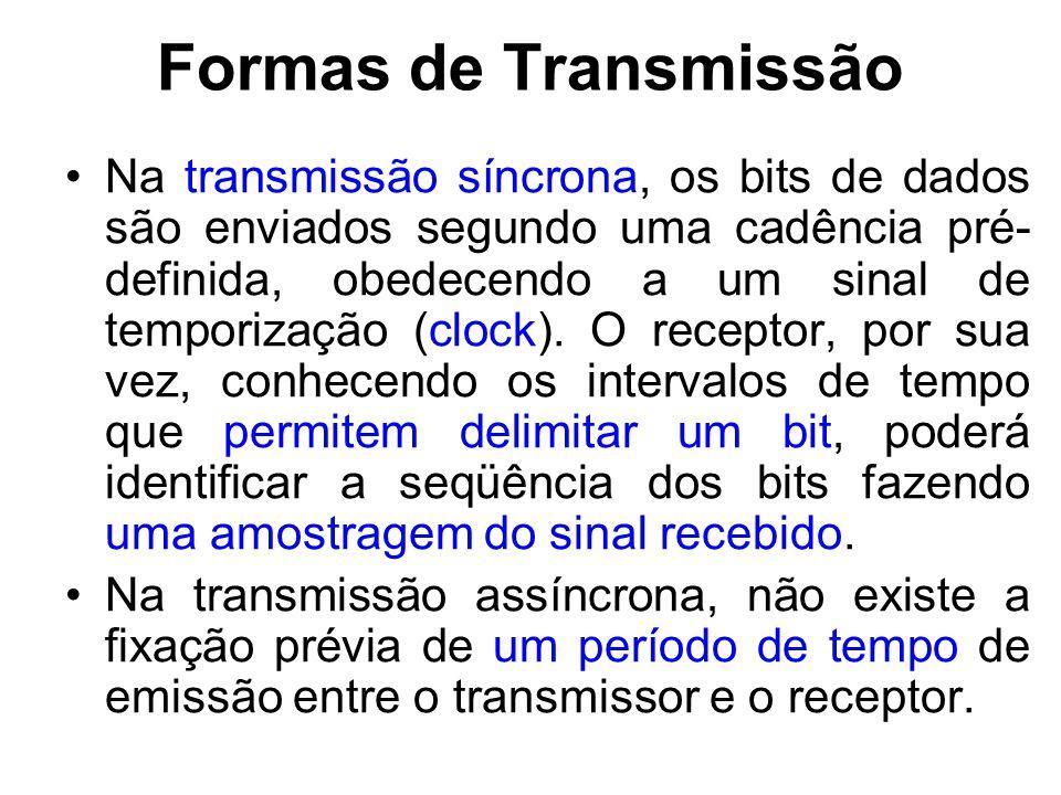 Formas de Transmissão Na transmissão síncrona, os bits de dados são enviados segundo uma cadência pré- definida, obedecendo a um sinal de temporização