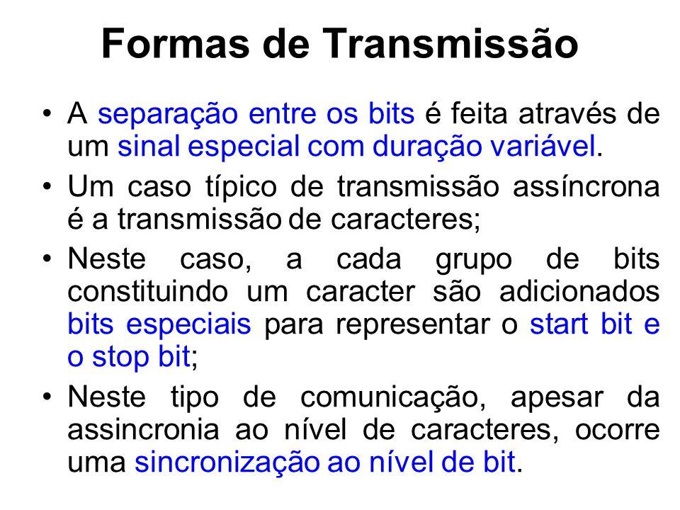 Formas de Transmissão A separação entre os bits é feita através de um sinal especial com duração variável. Um caso típico de transmissão assíncrona é