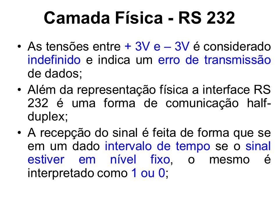 Camada Física - RS 232 As tensões entre + 3V e – 3V é considerado indefinido e indica um erro de transmissão de dados; Além da representação física a