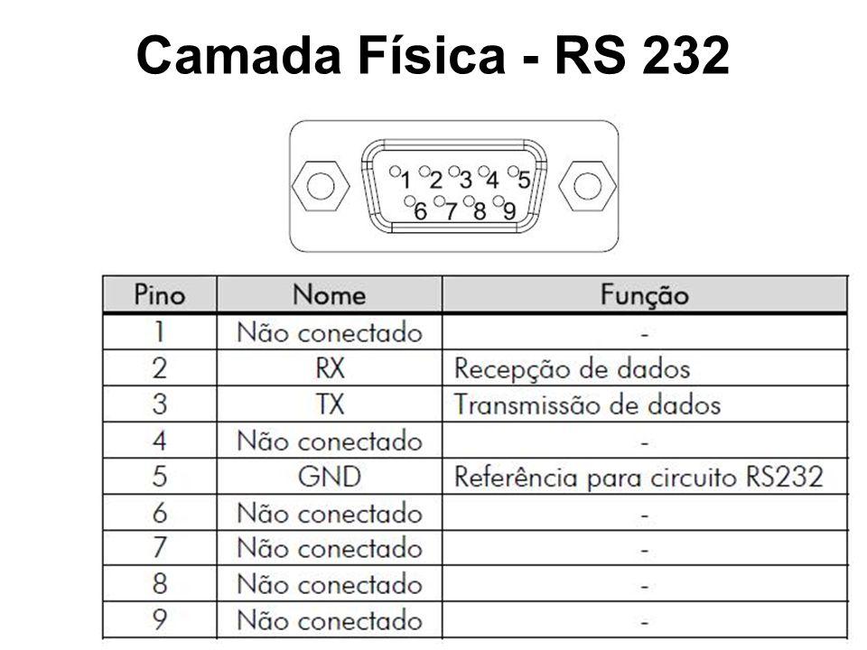 Protocolo - RS 232 Start bit – inicialização da mensagem; Dados – representa os dados transmitidos; Paridade – técnica verificação de erros de transmissão; Stop bit – finalização de uma transmissão;