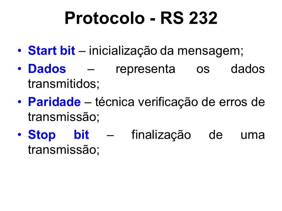 Protocolo - RS 232 Start bit – inicialização da mensagem; Dados – representa os dados transmitidos; Paridade – técnica verificação de erros de transmi