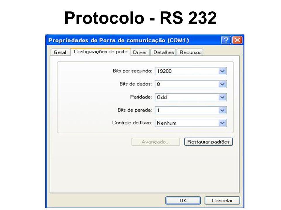 Paridade no Protocolo - RS 232