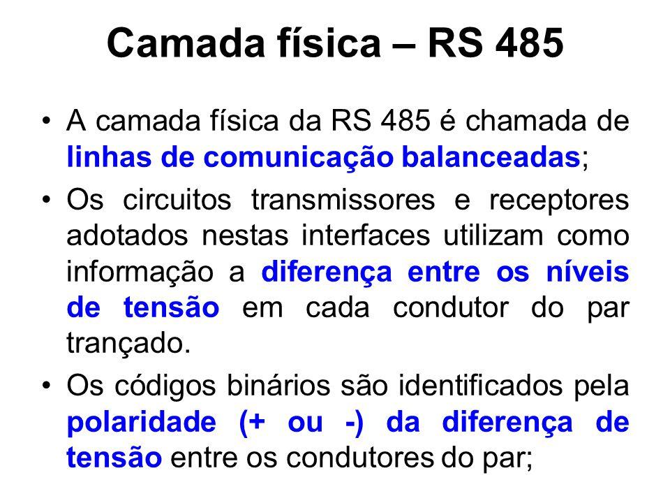Camada física – RS 485 A camada física da RS 485 é chamada de linhas de comunicação balanceadas; Os circuitos transmissores e receptores adotados nest