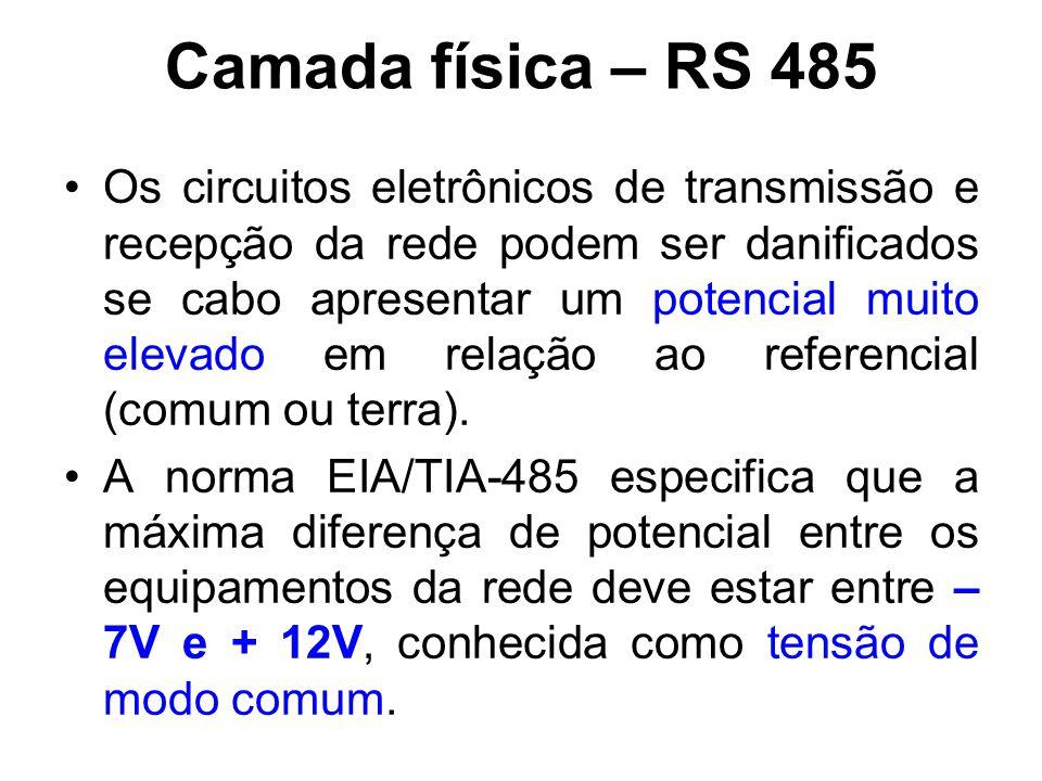 Camada física – RS 485 Os circuitos eletrônicos de transmissão e recepção da rede podem ser danificados se cabo apresentar um potencial muito elevado