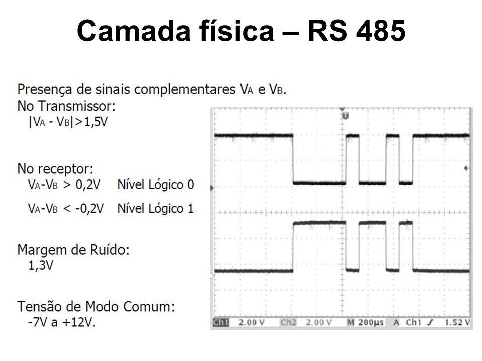 Além do dois estados lógicos, um transmissor RS-485 pode operar em um terceiro estado, chamado de tri-state ou alta impedância.