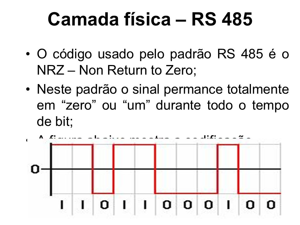 """Camada física – RS 485 O código usado pelo padrão RS 485 é o NRZ – Non Return to Zero; Neste padrão o sinal permance totalmente em """"zero"""" ou """"um"""" dura"""