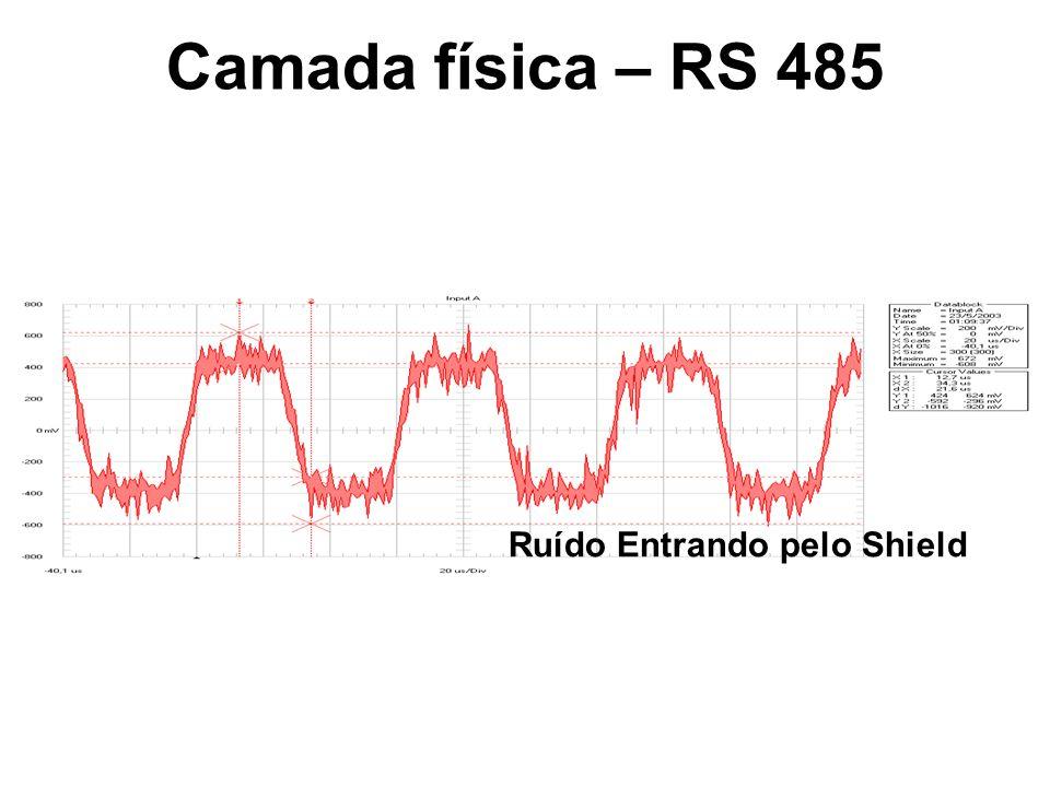 Protocolo – RS 485 Para o padrão RS 485, o protocolo de comunicação não é especificado.