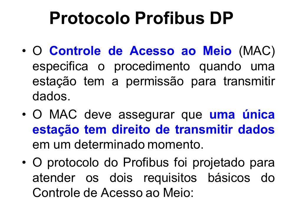 Protocolo Profibus DP O Controle de Acesso ao Meio (MAC) especifica o procedimento quando uma estação tem a permissão para transmitir dados. O MAC dev