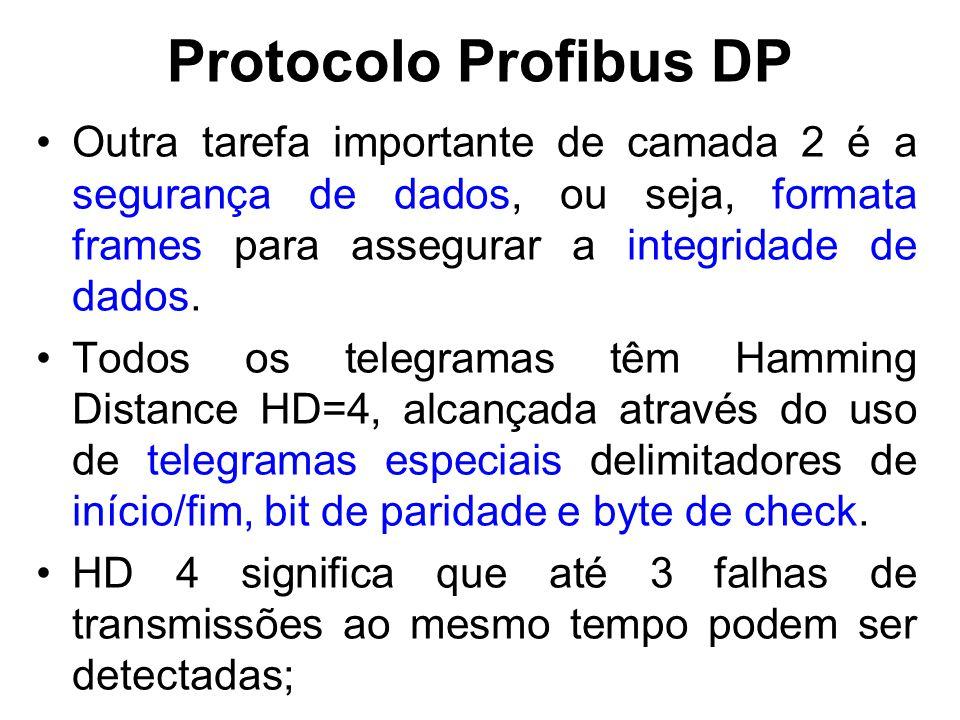 Protocolo Profibus DP Outra tarefa importante de camada 2 é a segurança de dados, ou seja, formata frames para assegurar a integridade de dados. Todos