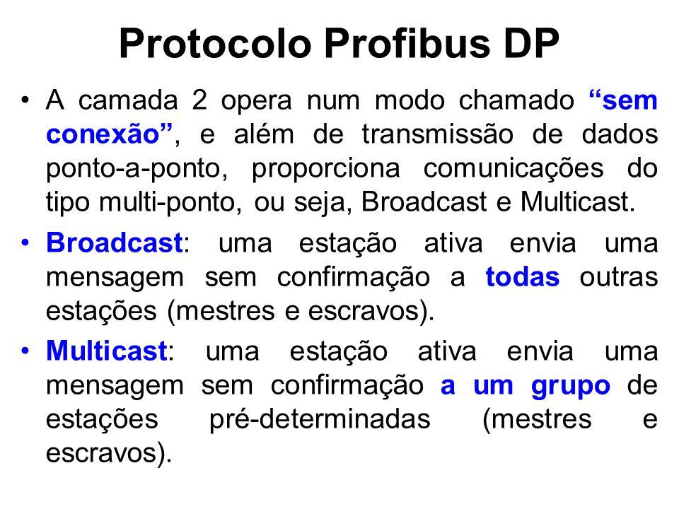 """Protocolo Profibus DP A camada 2 opera num modo chamado """"sem conexão"""", e além de transmissão de dados ponto-a-ponto, proporciona comunicações do tipo"""