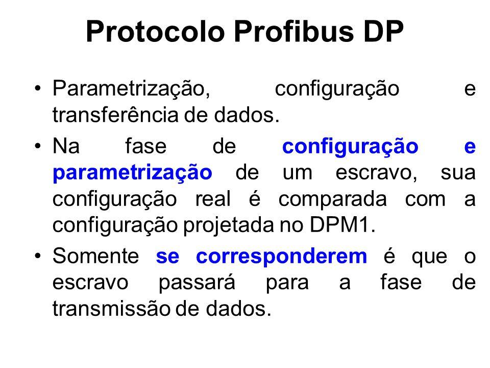 Protocolo Profibus DP Parametrização, configuração e transferência de dados. Na fase de configuração e parametrização de um escravo, sua configuração