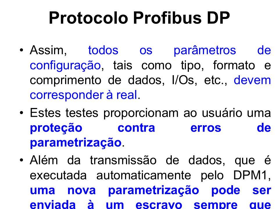 Protocolo Profibus DP Assim, todos os parâmetros de configuração, tais como tipo, formato e comprimento de dados, I/Os, etc., devem corresponder à rea