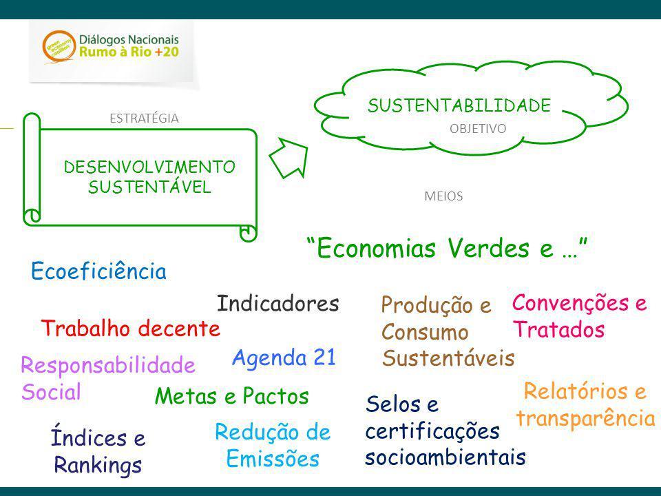 """SUSTENTABILIDADE Responsabilidade Social DESENVOLVIMENTO SUSTENTÁVEL """"Economias Verdes e …"""" Agenda 21 Relatórios e transparência Selos e certificações"""