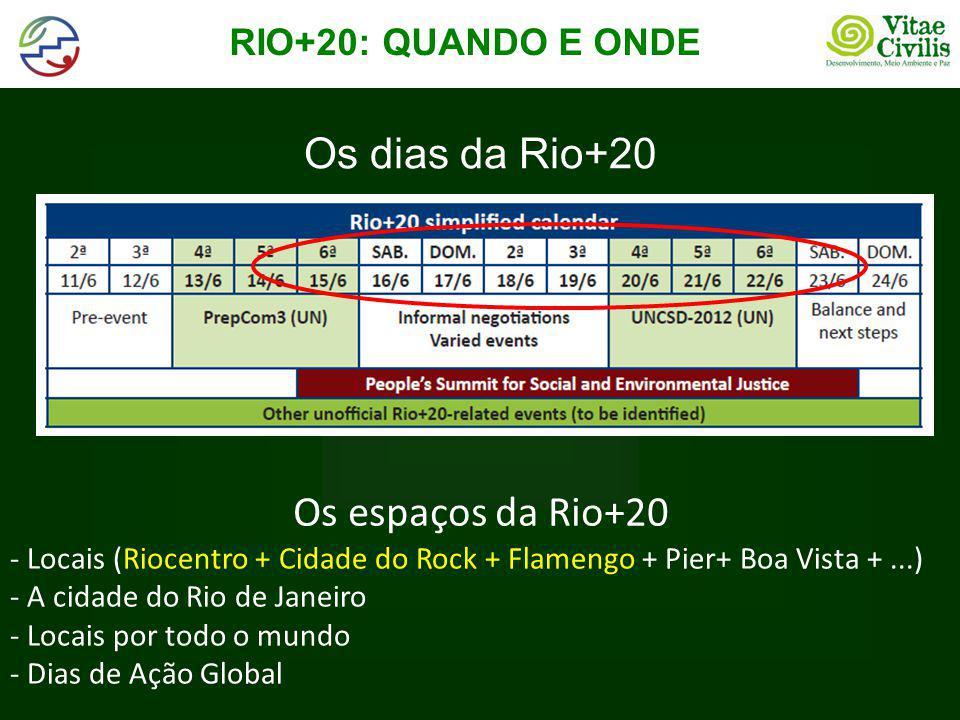 RIO+20: QUANDO E ONDE Os dias da Rio+20 Os espaços da Rio+20 - Locais (Riocentro + Cidade do Rock + Flamengo + Pier+ Boa Vista +...) - A cidade do Rio