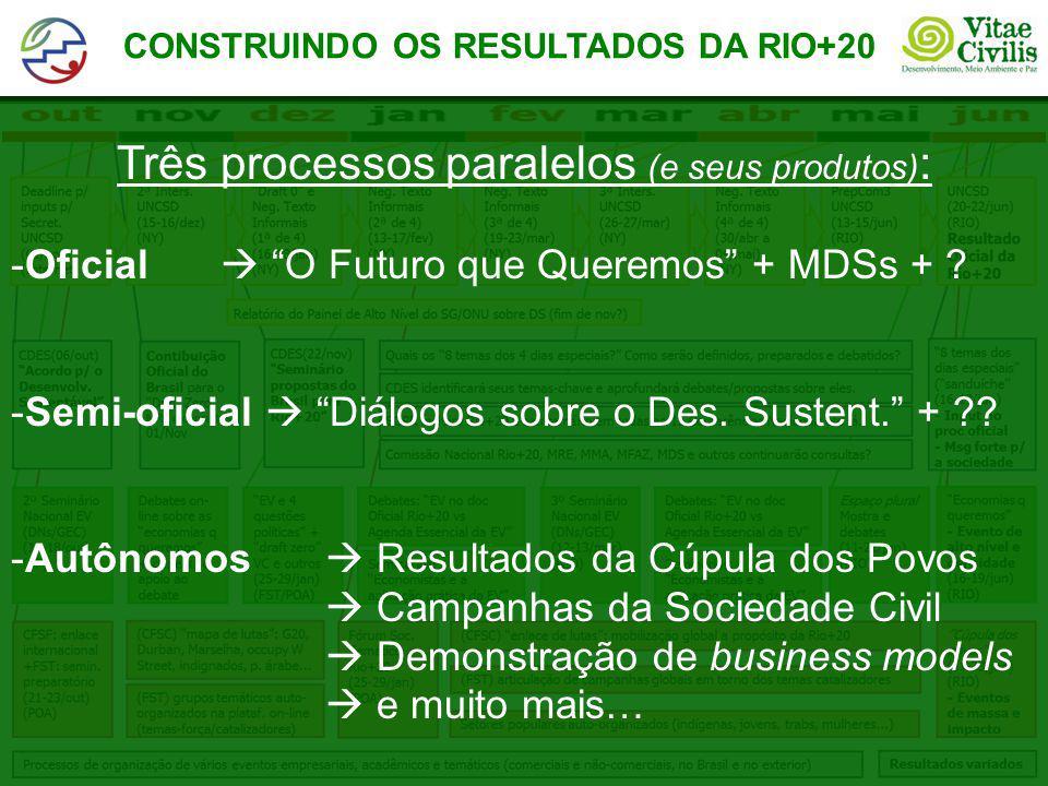 """Três processos paralelos (e seus produtos) : -Oficial  """"O Futuro que Queremos"""" + MDSs + ? -Semi-oficial  """"Diálogos sobre o Des. Sustent."""" + ?? -Autô"""