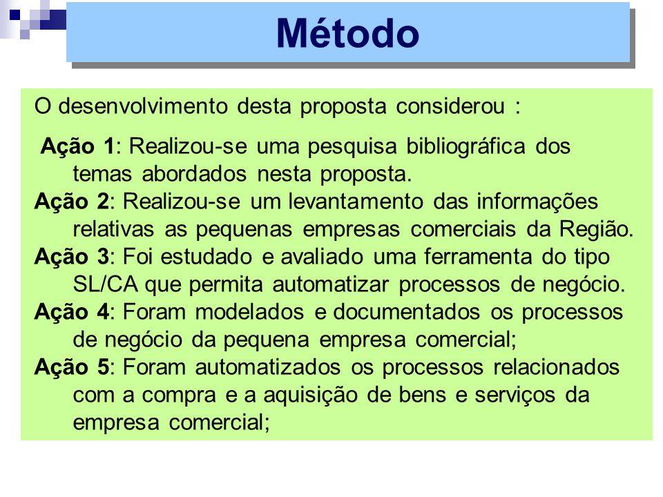 Método O desenvolvimento desta proposta considerou : Ação 1: Realizou-se uma pesquisa bibliográfica dos temas abordados nesta proposta.