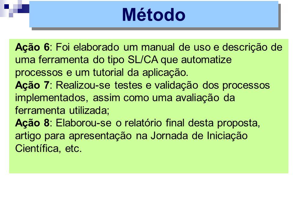 Método Ação 6: Foi elaborado um manual de uso e descrição de uma ferramenta do tipo SL/CA que automatize processos e um tutorial da aplicação. Ação 7: