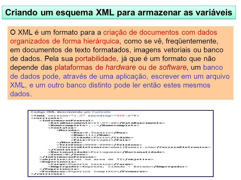 Criando um esquema XML para armazenar as variáveis O XML é um formato para a criação de documentos com dados organizados de forma hierárquica, como se