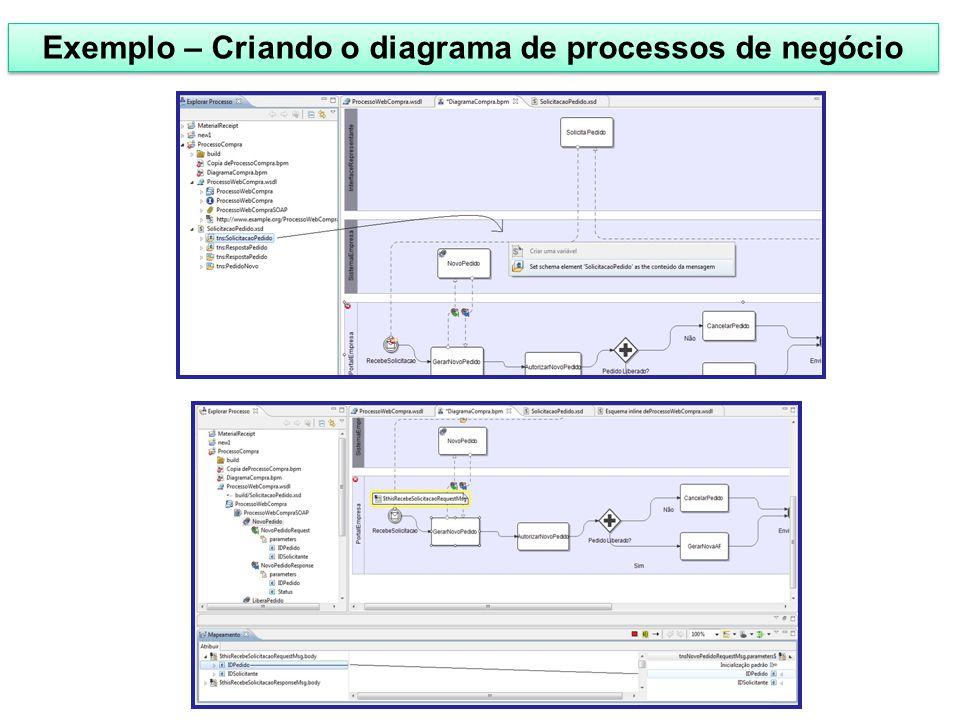 Exemplo – Criando o diagrama de processos de negócio