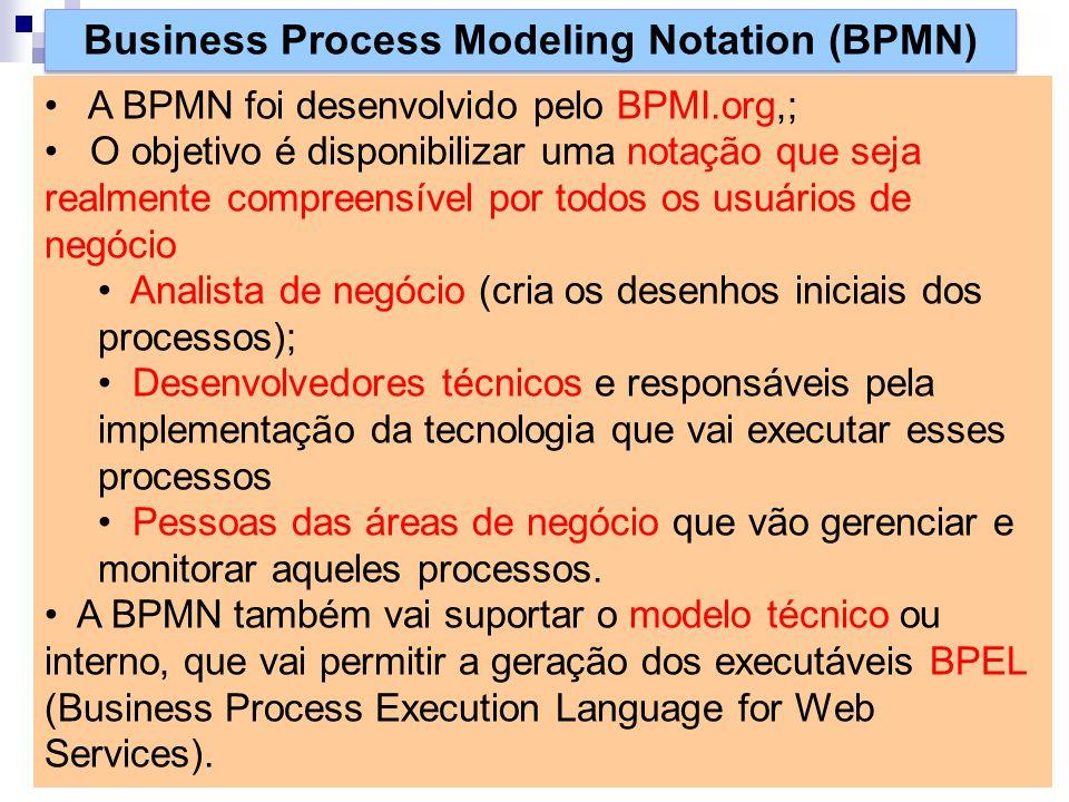 A BPMN foi desenvolvido pelo BPMI.org,; O objetivo é disponibilizar uma notação que seja realmente compreensível por todos os usuários de negócio Analista de negócio (cria os desenhos iniciais dos processos); Desenvolvedores técnicos e responsáveis pela implementação da tecnologia que vai executar esses processos Pessoas das áreas de negócio que vão gerenciar e monitorar aqueles processos.