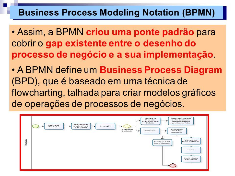 Assim, a BPMN criou uma ponte padrão para cobrir o gap existente entre o desenho do processo de negócio e a sua implementação. A BPMN define um Busine