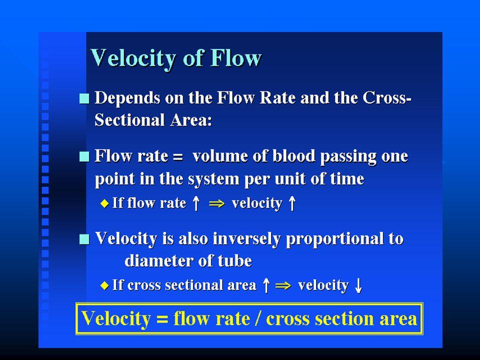 CONCEITOS IMPORTANTES VELOCIDADE = DISTÂNCIA / TEMPO V = D / T FLUXO = VOLUME / TEMPO Q = VL / T VELOCIDADE -FLUXO- ÁREA V = Q / A