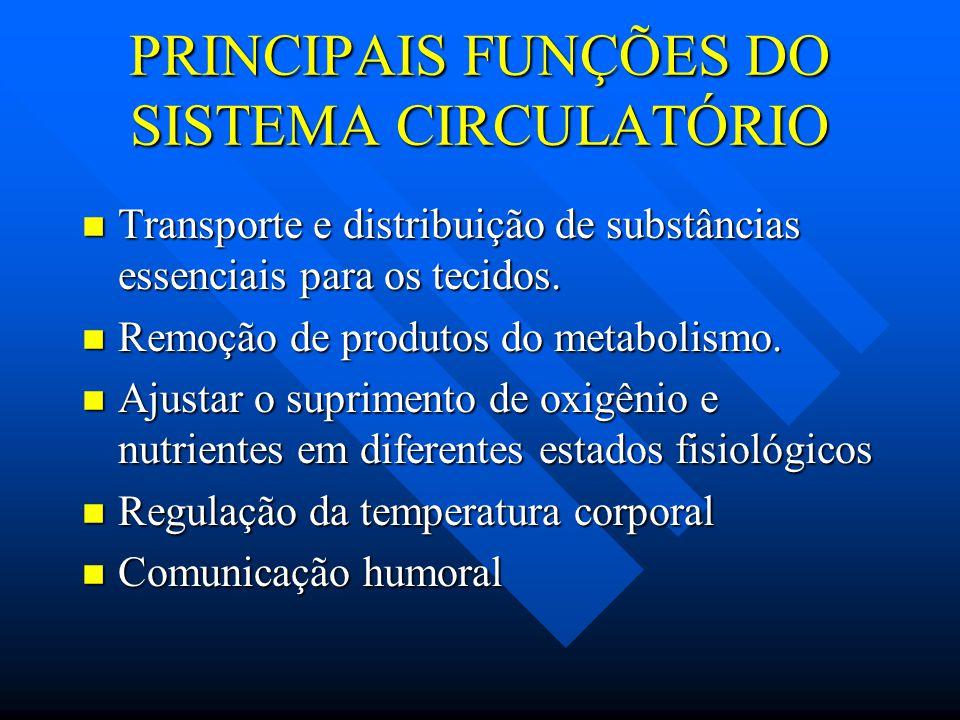 PRINCIPAIS FUNÇÕES DO SISTEMA CIRCULATÓRIO n Transporte e distribuição de substâncias essenciais para os tecidos.