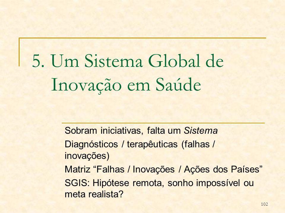 """102 5. Um Sistema Global de Inovação em Saúde Sobram iniciativas, falta um Sistema Diagnósticos / terapêuticas (falhas / inovações) Matriz """"Falhas / I"""
