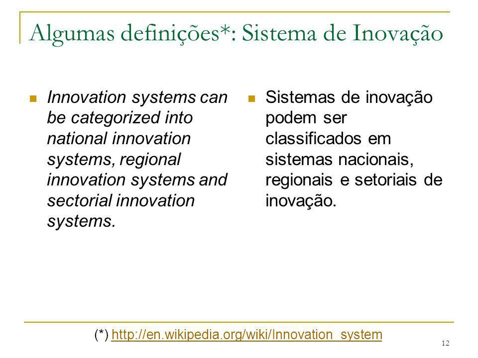 12 Algumas definições*: Sistema de Inovação Innovation systems can be categorized into national innovation systems, regional innovation systems and se