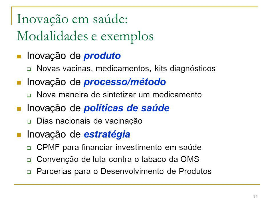 14 Inovação em saúde: Modalidades e exemplos Inovação de produto  Novas vacinas, medicamentos, kits diagnósticos Inovação de processo/método  Nova m