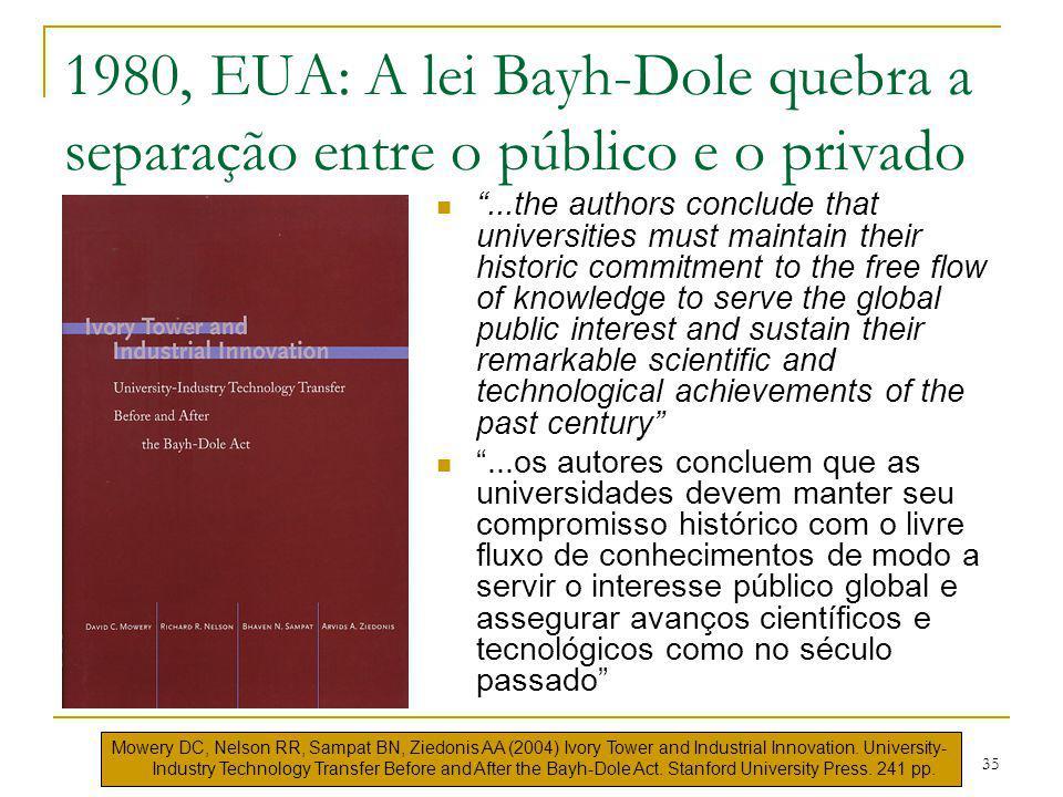 """35 1980, EUA: A lei Bayh-Dole quebra a separação entre o público e o privado """"...the authors conclude that universities must maintain their historic c"""