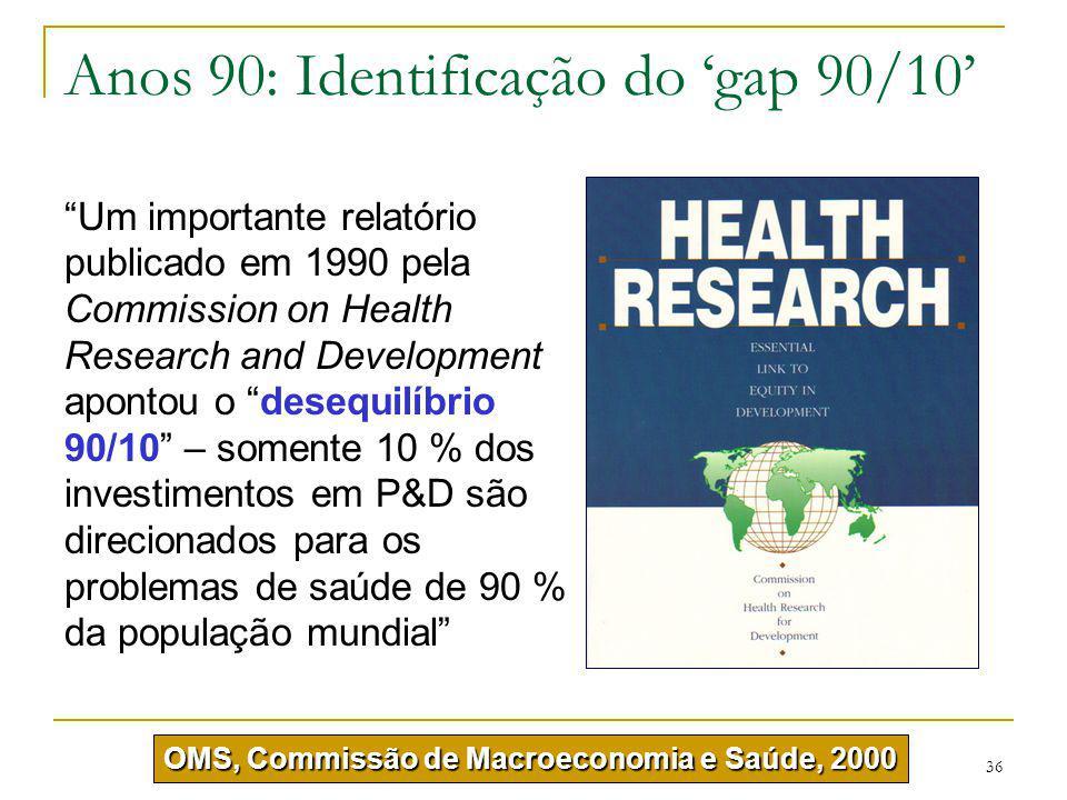 """36 Anos 90: Identificação do 'gap 90/10' """"Um importante relatório publicado em 1990 pela Commission on Health Research and Development apontou o """"dese"""