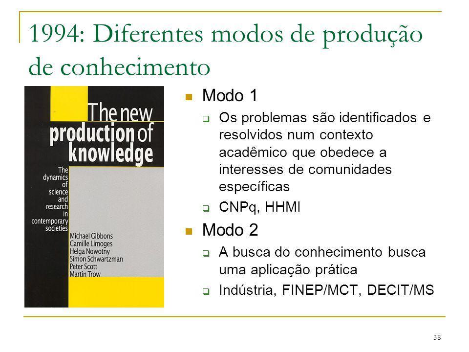 38 1994: Diferentes modos de produção de conhecimento Modo 1  Os problemas são identificados e resolvidos num contexto acadêmico que obedece a intere