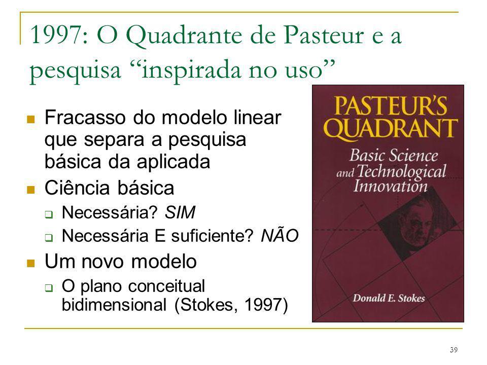 """39 1997: O Quadrante de Pasteur e a pesquisa """"inspirada no uso"""" Fracasso do modelo linear que separa a pesquisa básica da aplicada Ciência básica  Ne"""