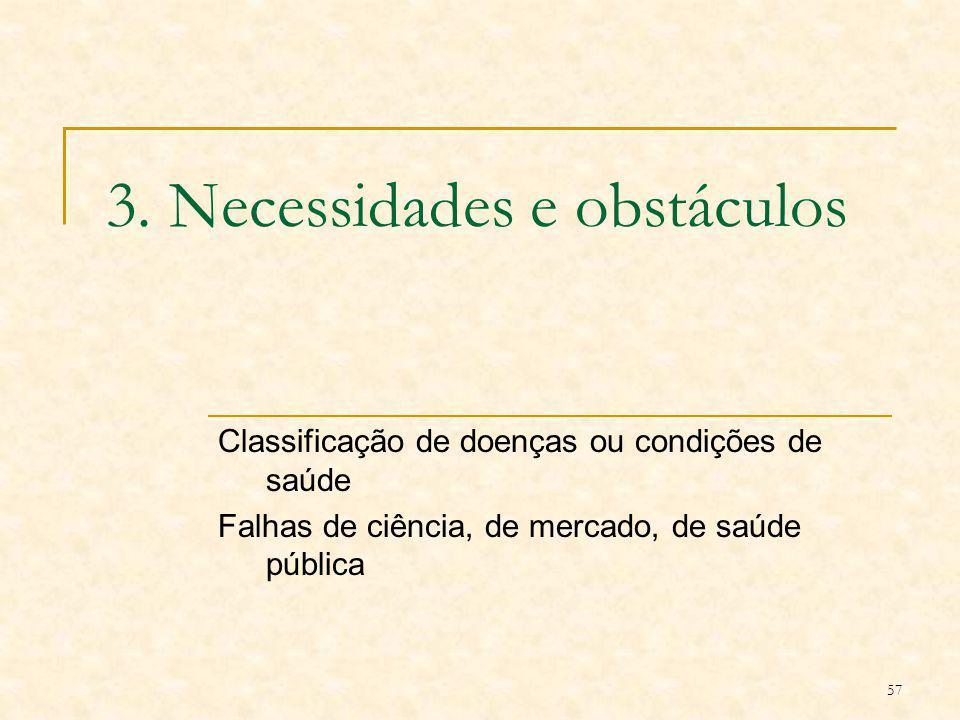 57 3. Necessidades e obstáculos Classificação de doenças ou condições de saúde Falhas de ciência, de mercado, de saúde pública