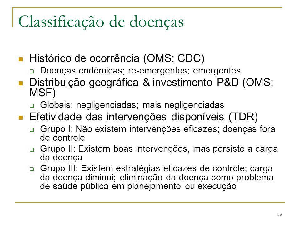 58 Classificação de doenças Histórico de ocorrência (OMS; CDC)  Doenças endêmicas; re-emergentes; emergentes Distribuição geográfica & investimento P